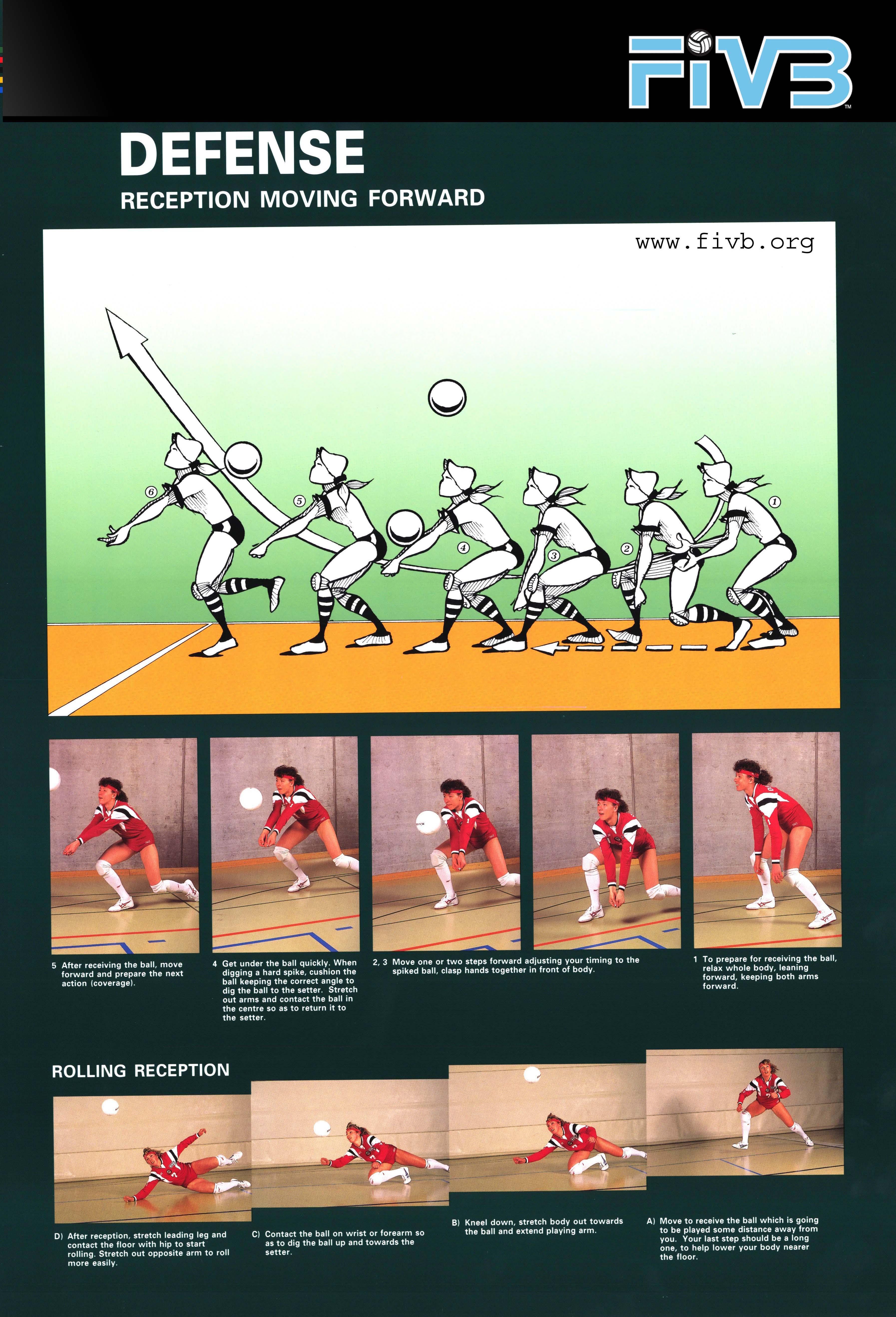 fivb官方排球技术图示教学