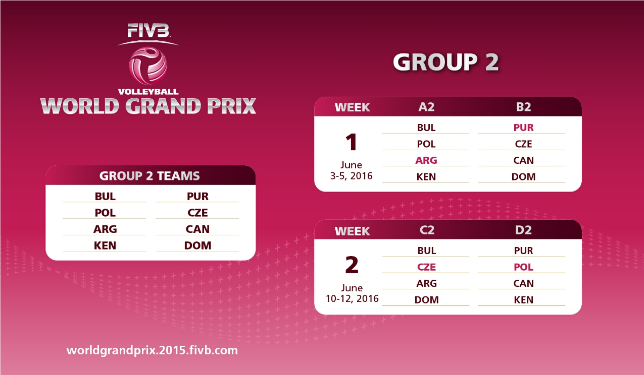 Group 2 pools