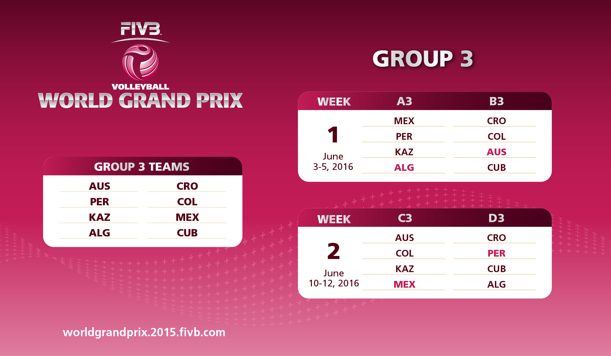 Group 3 pools