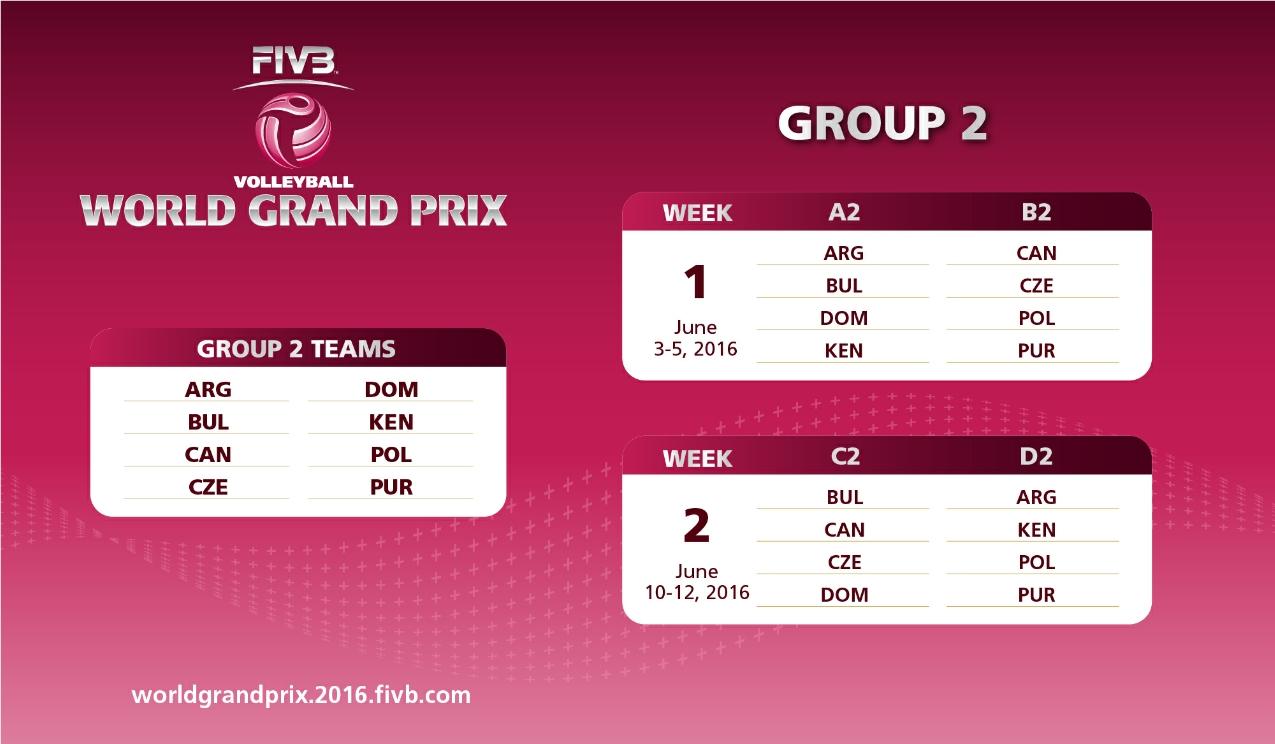 World Grand Prix Group 2
