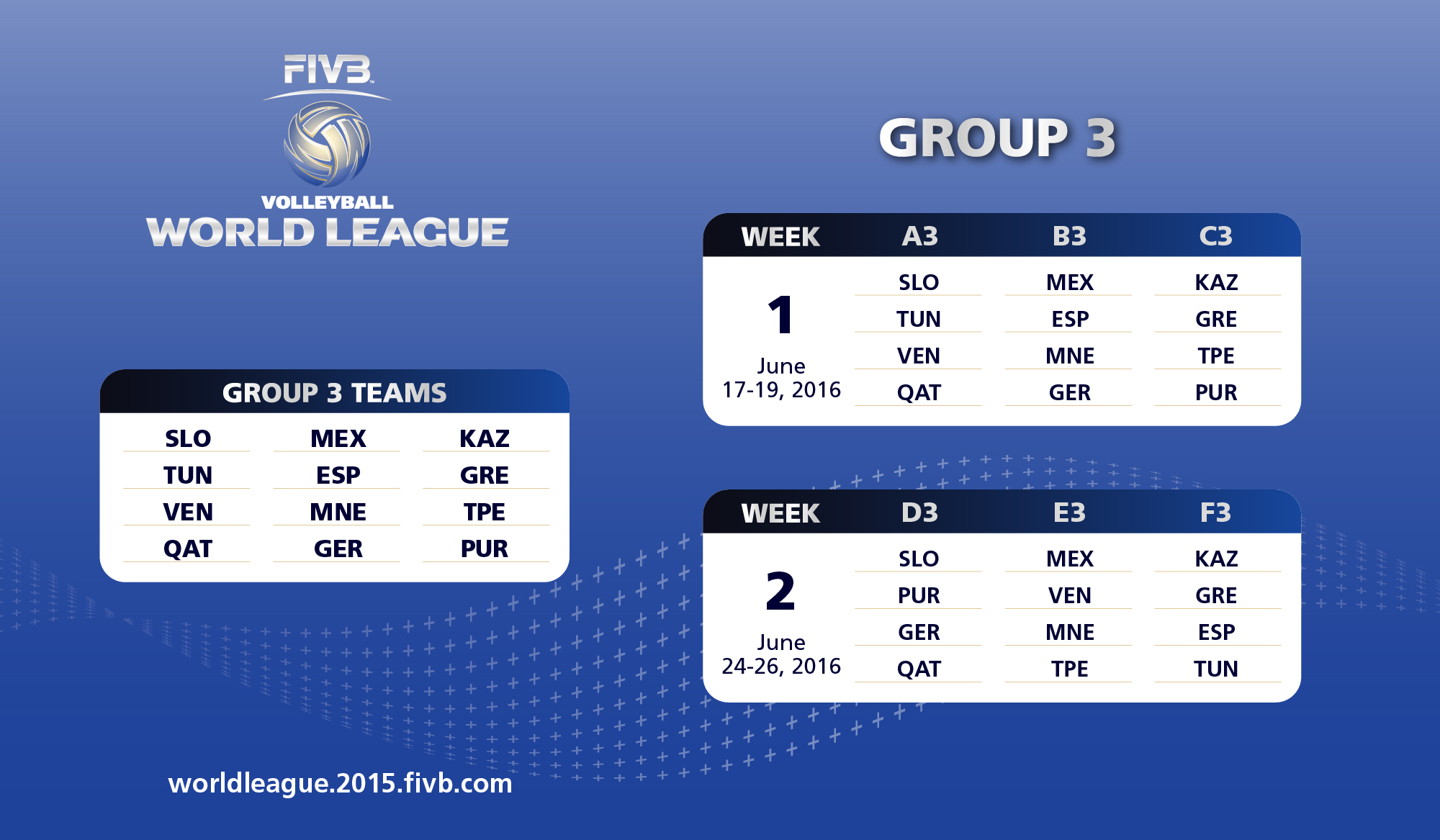 World League Group 3