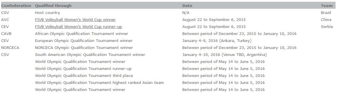 Match programme - men