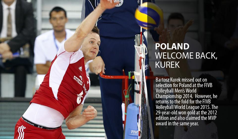 PolandWL