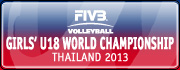 FIVB Volleyball Girls' U18 World Championships