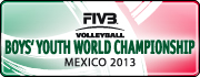 FIVB Volleyball Boys' Youth World Championship