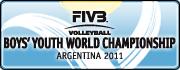 FIVB Volleyball Boys' Junior World Championship