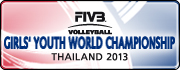 FIVB Volleyball Girls' Youth World Championship