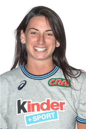 Giocatore - Raphaela Folie - FIVB Volleyball Women's World ...