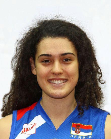 Ana Martinovic