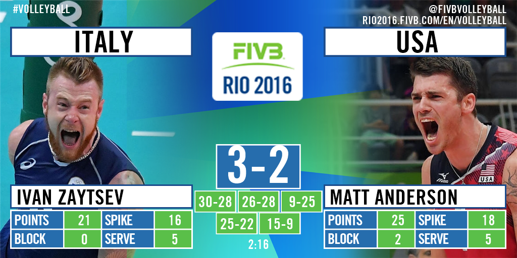 http://www.fivb.org/Vis2009/Images/GetImage.asmx?No=201653343&maxSize=960