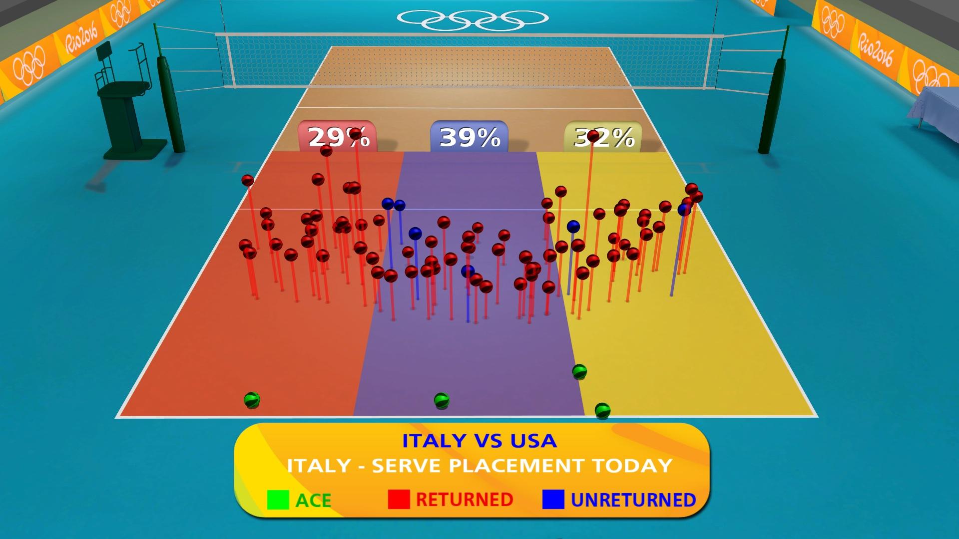 http://www.fivb.org/Vis2009/Images/GetImage.asmx?No=201653344&maxSize=960