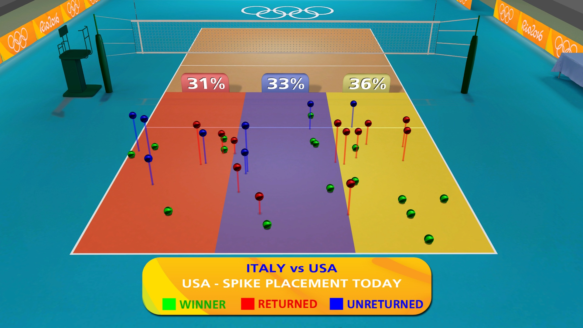 http://www.fivb.org/Vis2009/Images/GetImage.asmx?No=201653346&maxSize=960