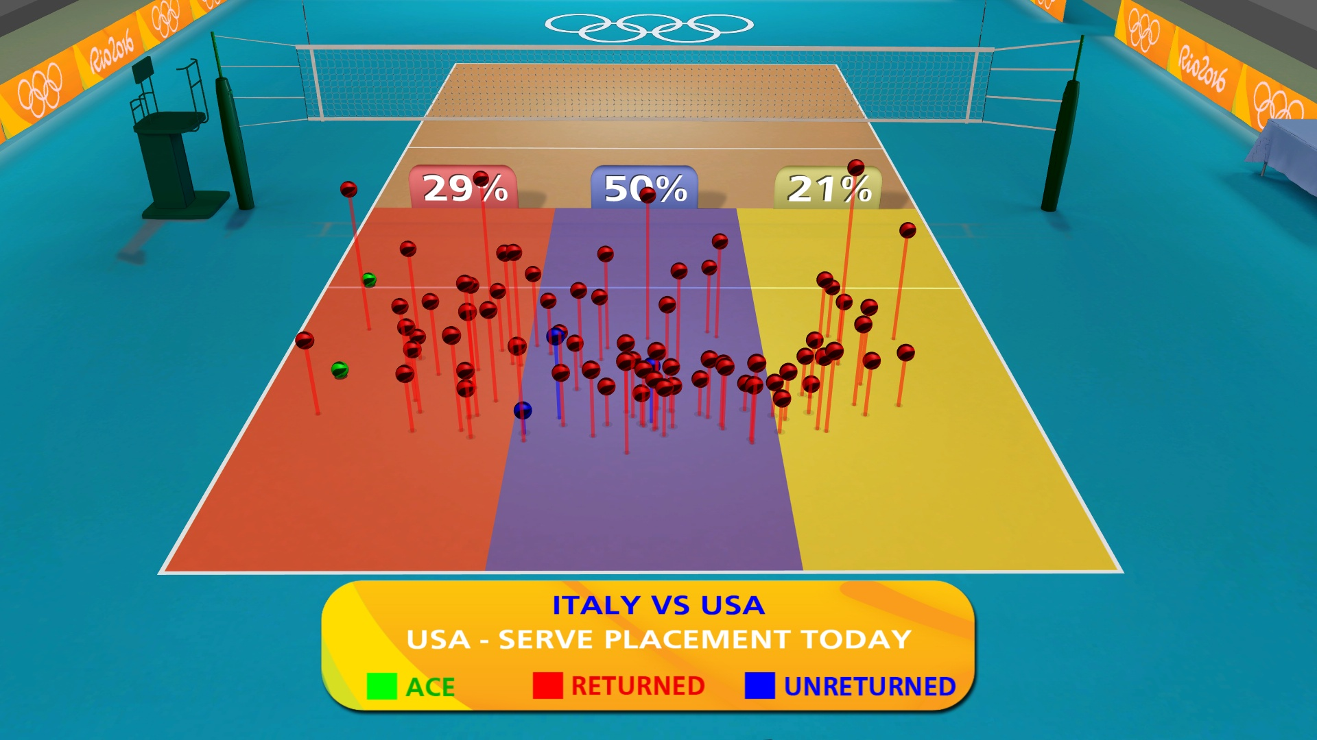 http://www.fivb.org/Vis2009/Images/GetImage.asmx?No=201653347&maxSize=960