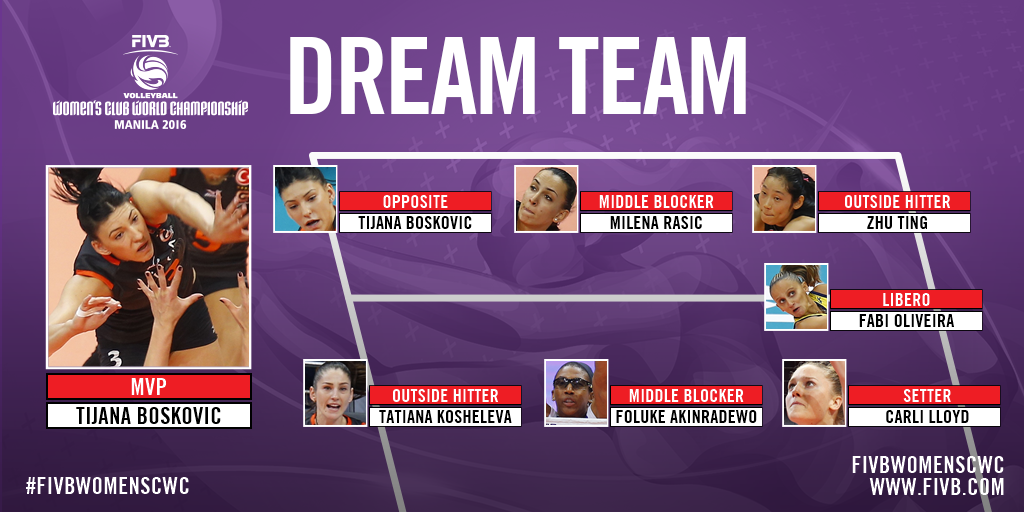 2016 FIVB Volleyball Women's Club World Championship Dream Team