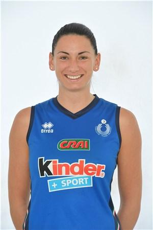 Player - Raphaela Folie - FIVB World Grand Prix 2017