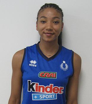 Valeria Battista