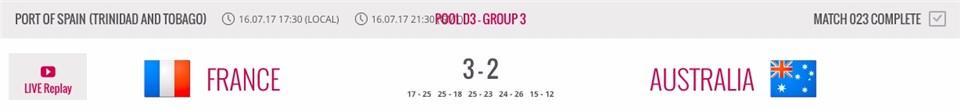 World Grand Prix - Scores
