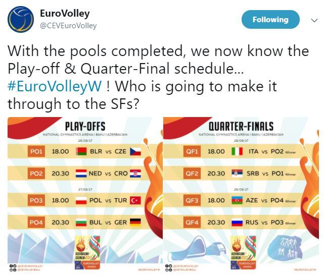 Azerbaijan News And Scores: Azerbaijan, Italy, Russia And Serbia Make EuroVolley