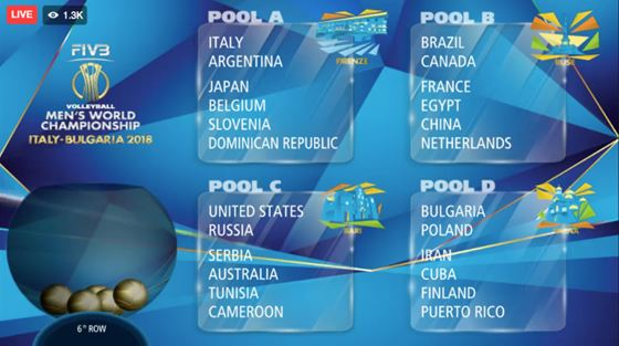 2018 MEN'S WORLD CHAMPIONSHIP   POOL's - Volley Story