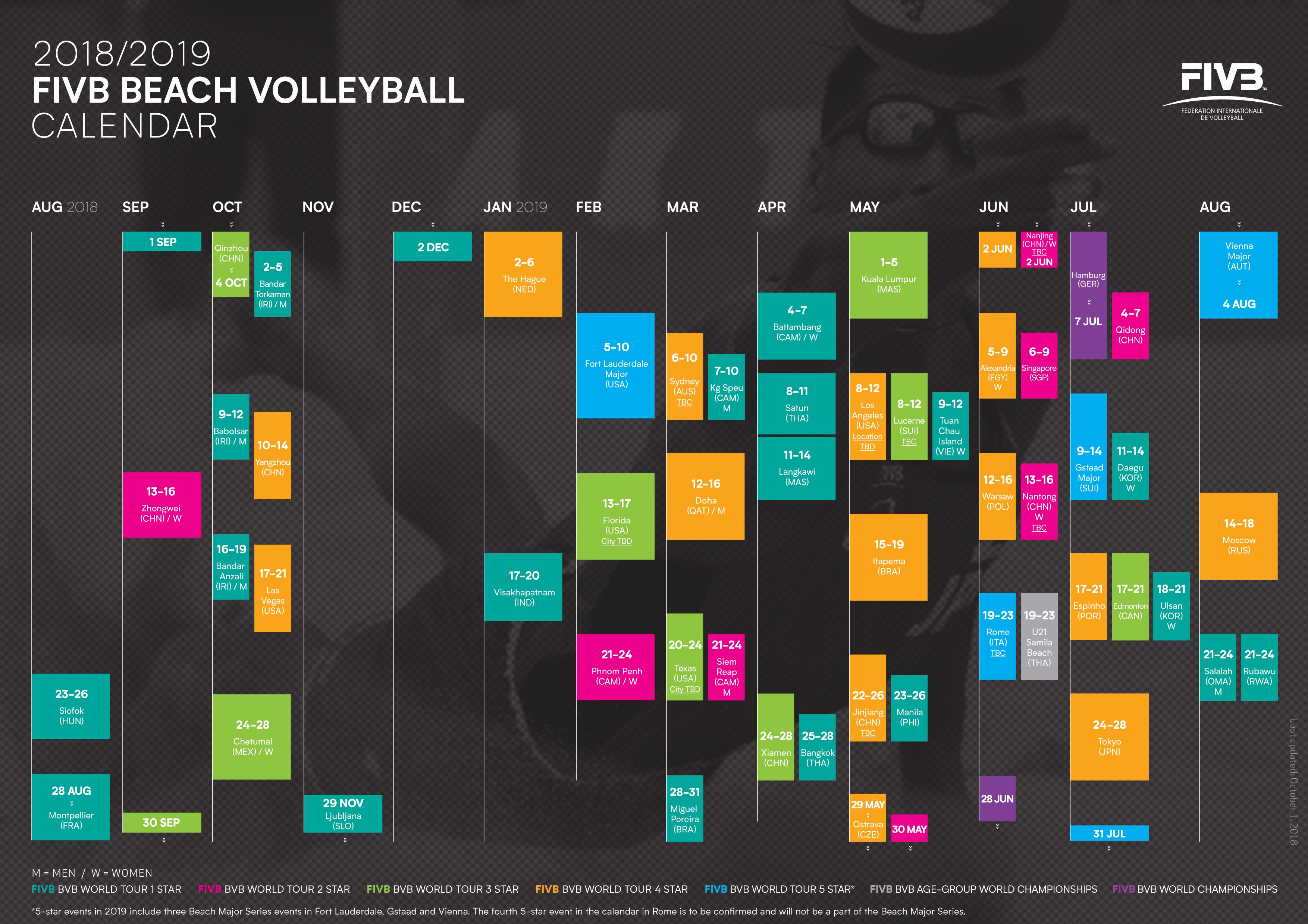 Calendario Serie A 18 19 Pdf.Fivb Beach Volleyball