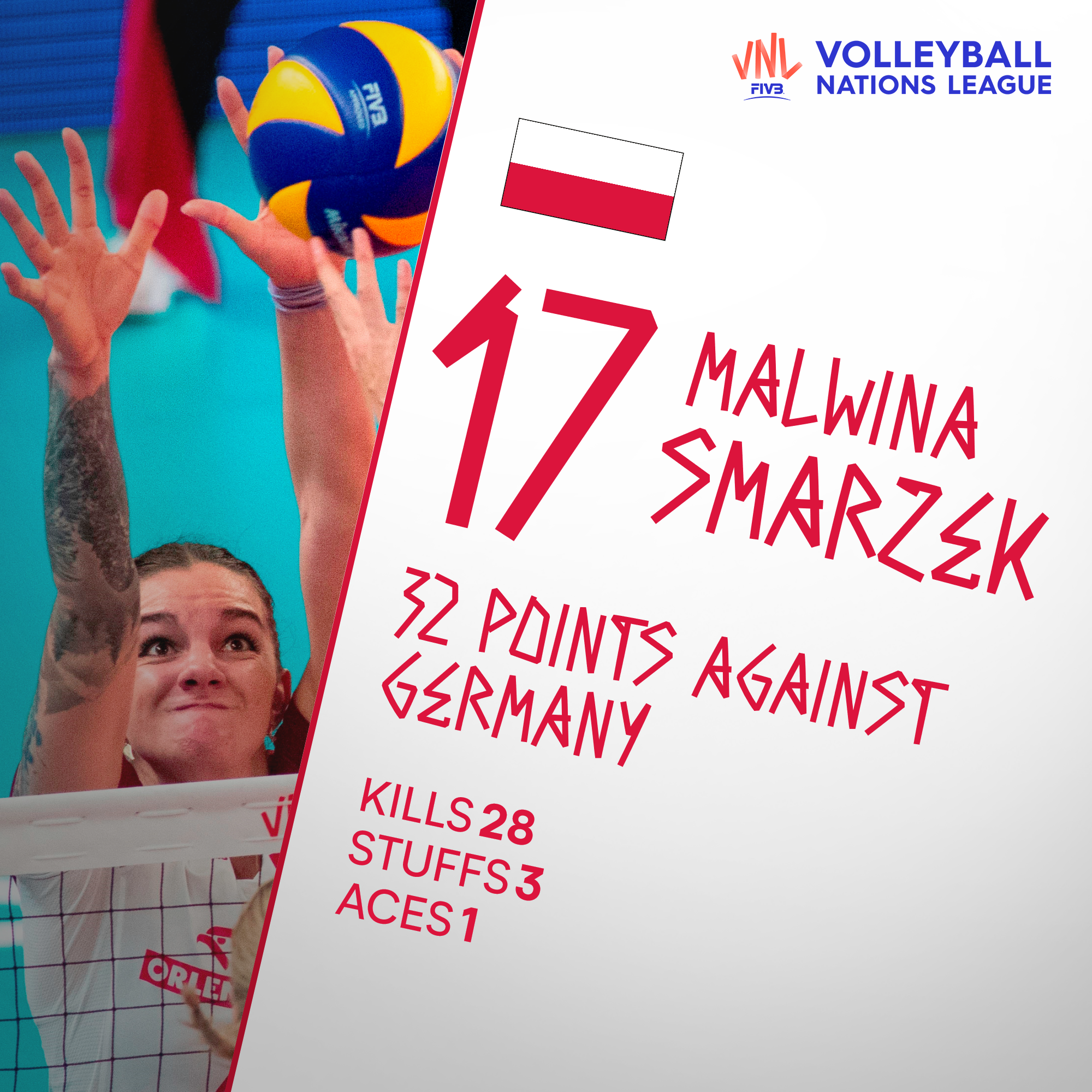 VNL2019 - News detail - Smarzek makes new entry in exclusive scorers 'club' - FIVB Volleyball Nations League 2019