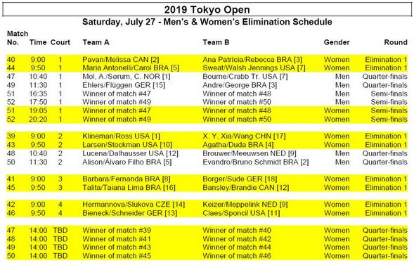 July 2020 Games With Gold.News Eight Countries Chasing Tokyo Open Gold
