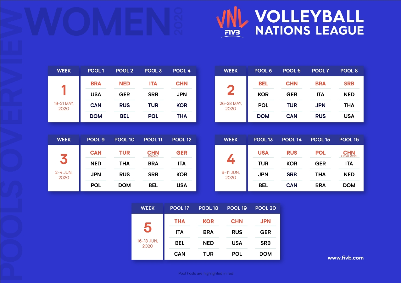 News Fivb Announces Host Countries For 2020 Vnl
