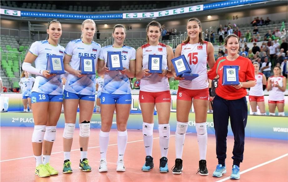 News - Turkey's Hande Baladin honoured with U23 World ...