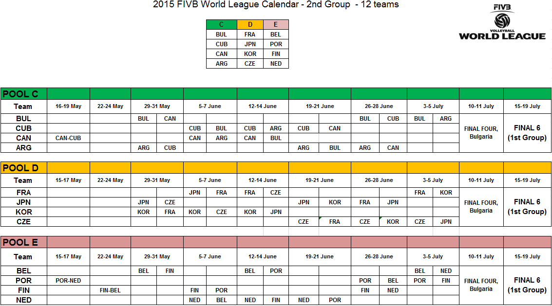 the group 2 final four will take place in bulgaria from july 10 11 with the group 1 finals taking place from july 15 19