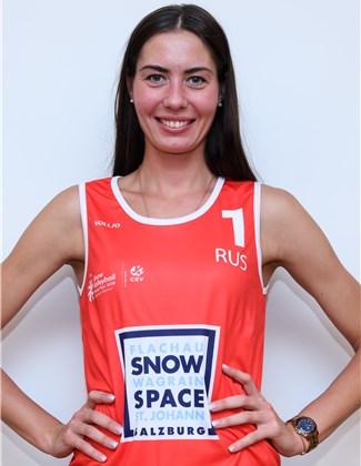 Olga Motrich