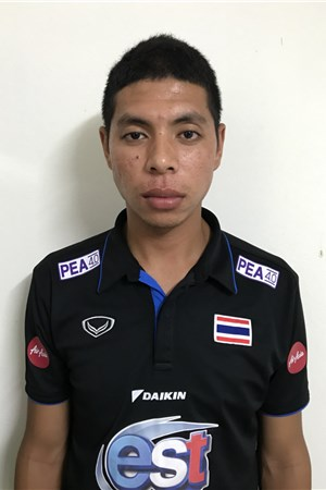 Banlue Nakprakhong