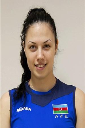 Odina Aliyeva