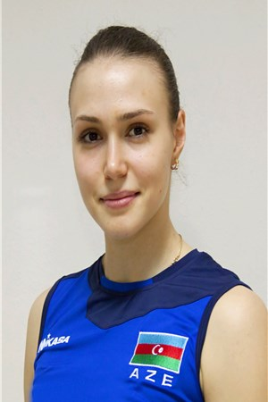 Oksana Guliyeva