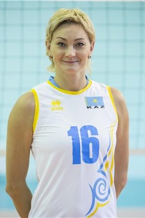 Inna Matveyeva