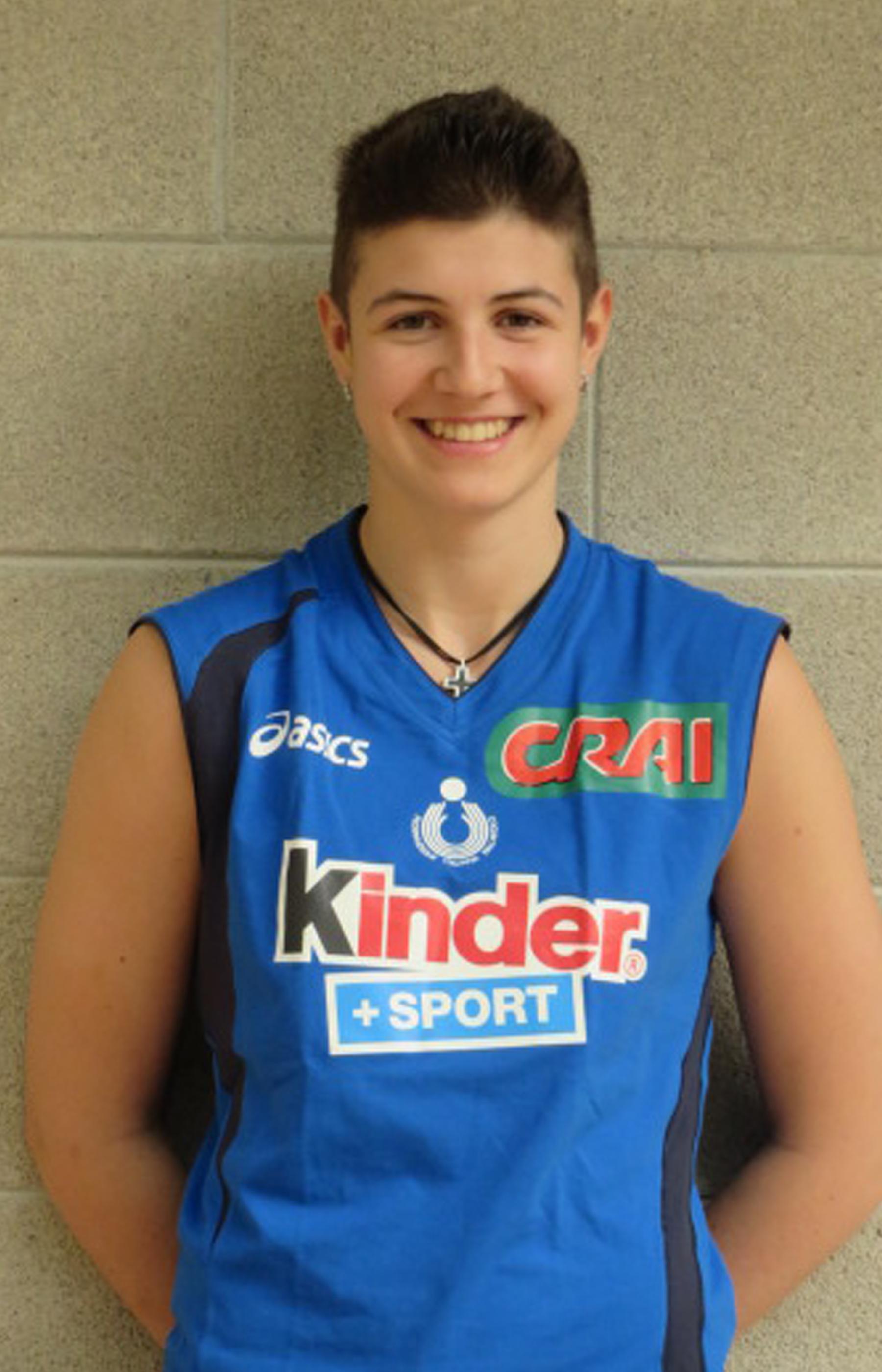 Giulia Melli
