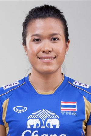 Malika Kanthong