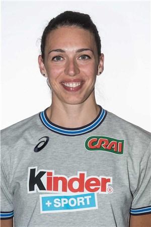 Nadia Centoni