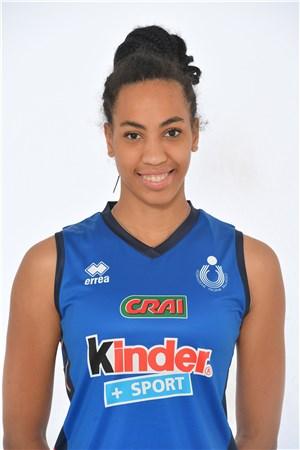 Sara Bonifacio