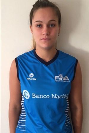 Daniela Veronica Nielson Ramella