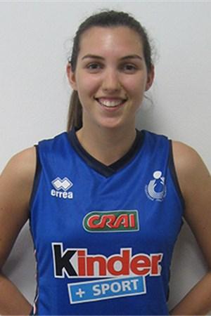 Sara Panetoni