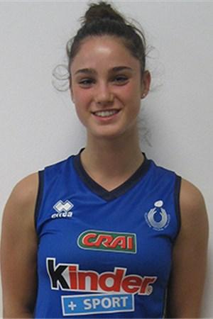Virginia Peruzzo