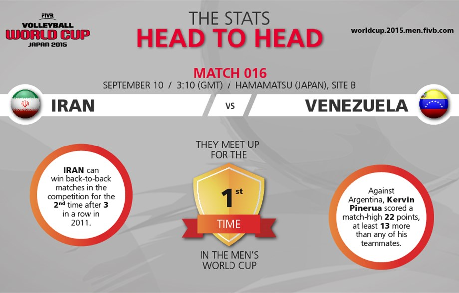 News detail - Iran play Venezuela for second win - Men's