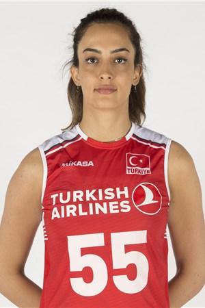 Yagmur Mislina Kilic