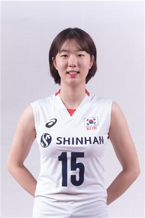 Sohwi Kang