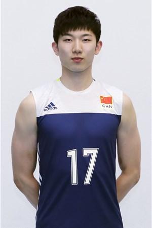 Libin Liu