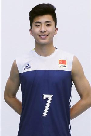 Jingyin Zhang