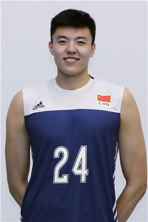 Zuyuan Zhang