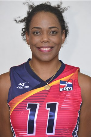 Jeoselyna Rodriguez Santos