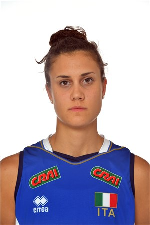 Anna Danesi