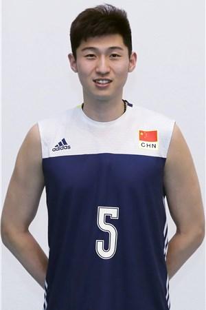 Binglong Zhang
